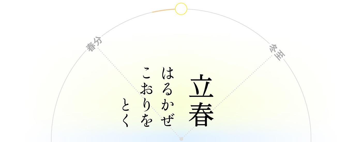 立春・東風解凍