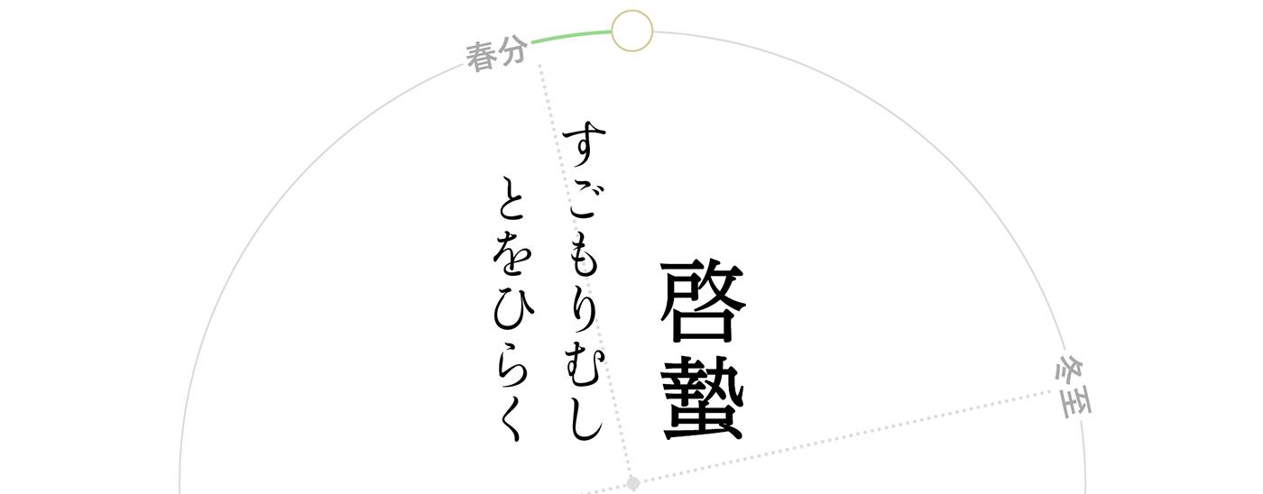 啓蟄・蟄虫啓戸