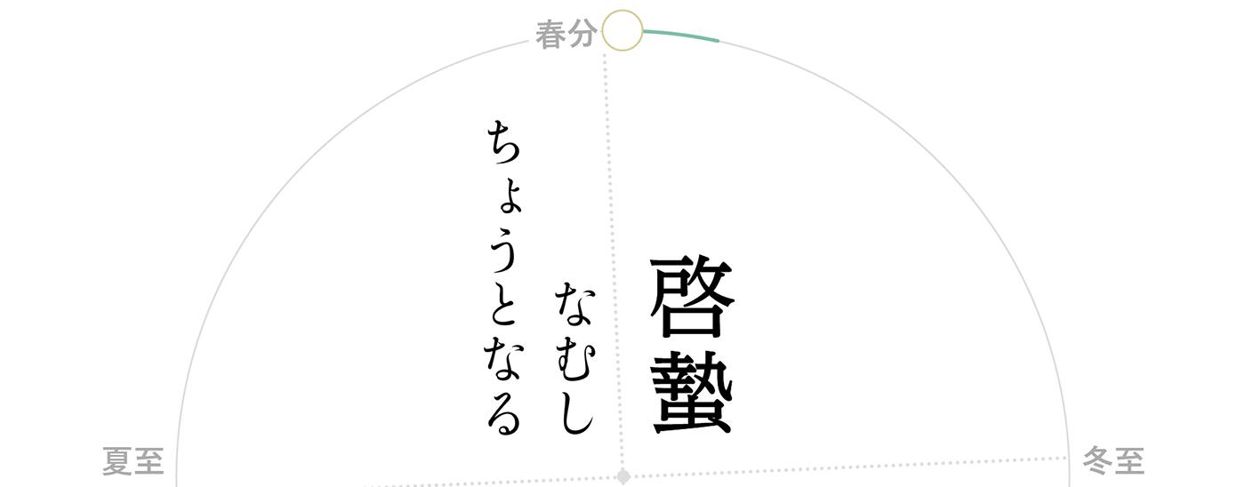 啓蟄・菜虫化蝶