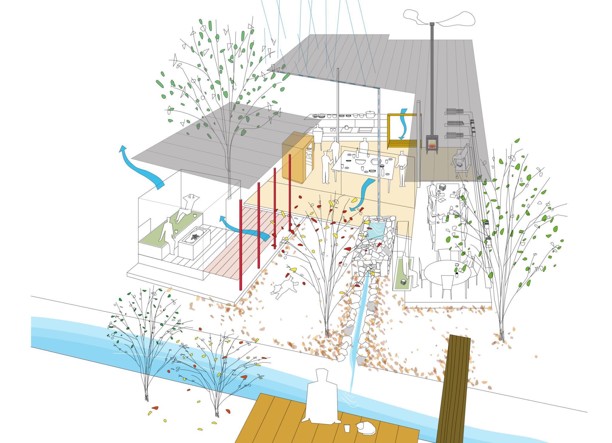 ぷらん・にじゅういち趙海光設計現代町家の離れ図面