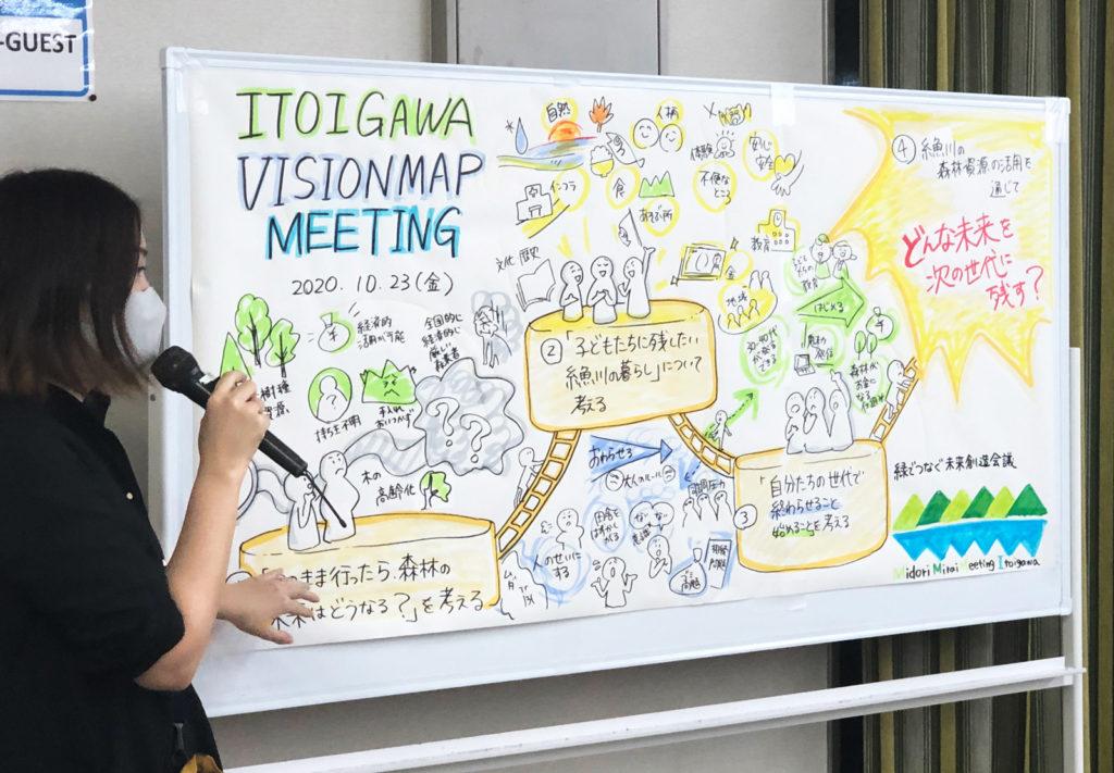 糸魚川ビジョンマップミーティングの様子2020.10.23