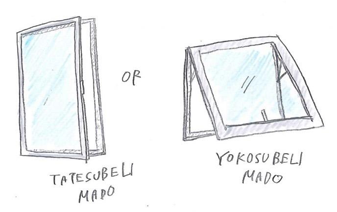 縦滑り窓と横滑り窓