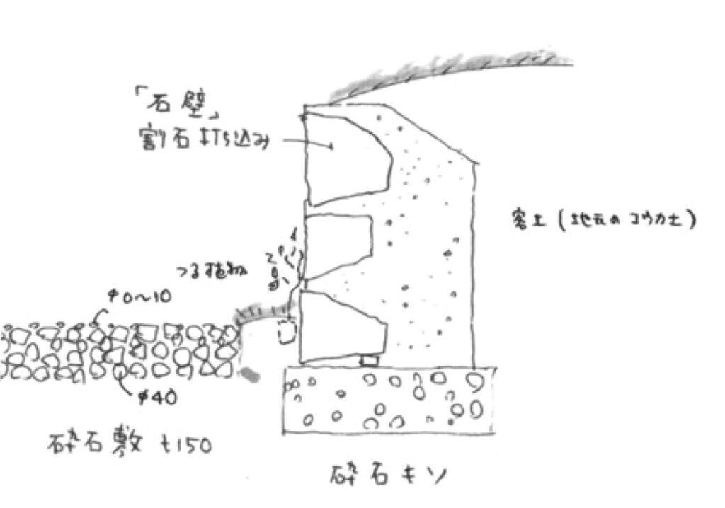 石壁のスケッチ