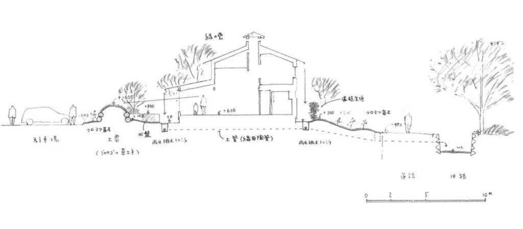田瀬理夫さんのランスケープスケッチ
